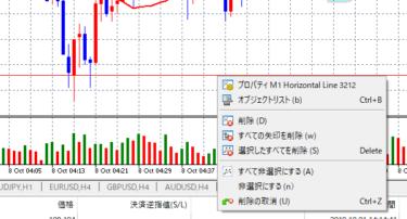 MT5でチャート上のラインカラーを変更する方法